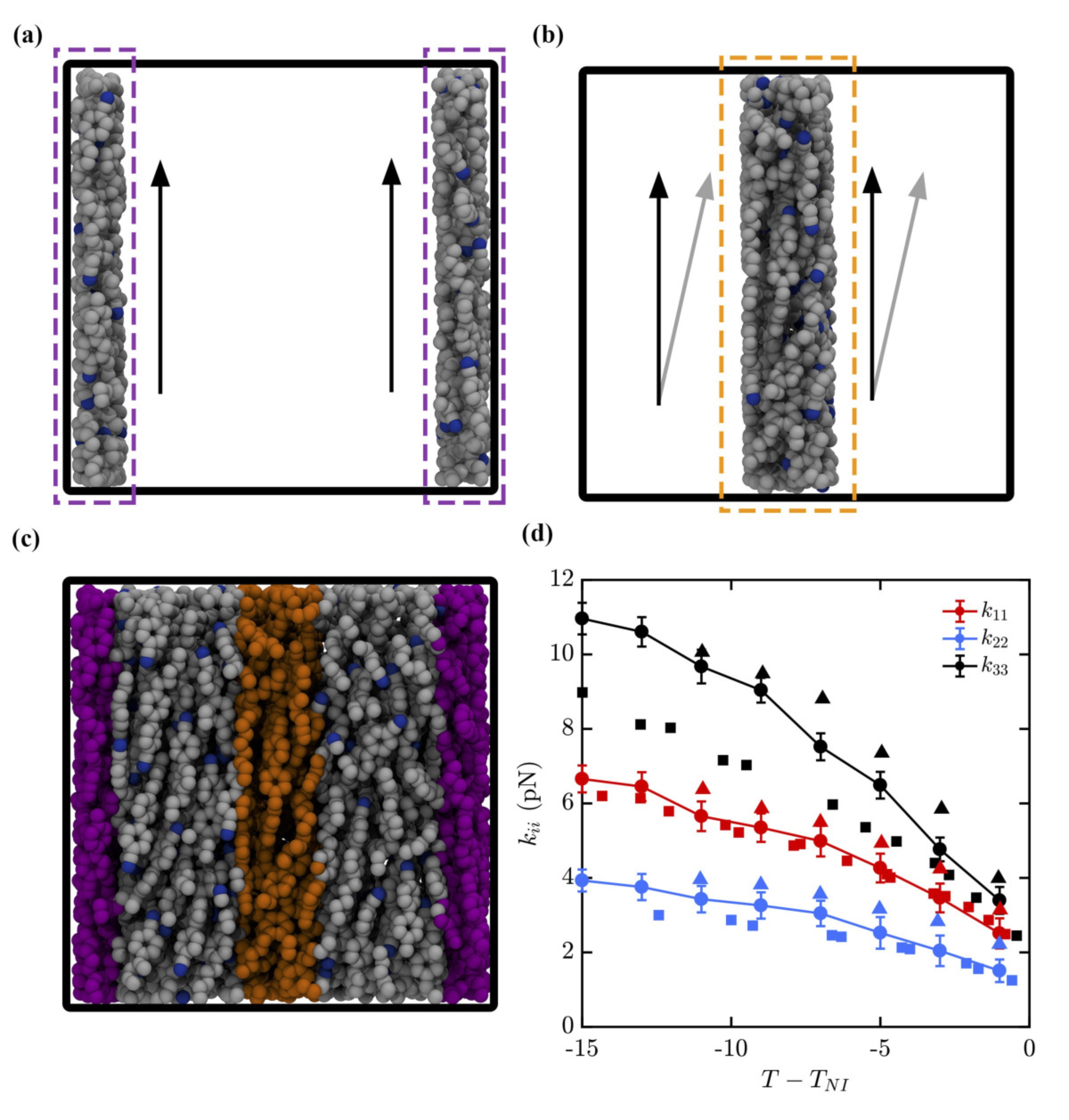 Midwest Integrated Center For Computational Materials Publications Measure External Voltage Electrical Engineering Stack Exchange In Silico Measurement Of Elastic Moduli Nematic Liquid Crystals